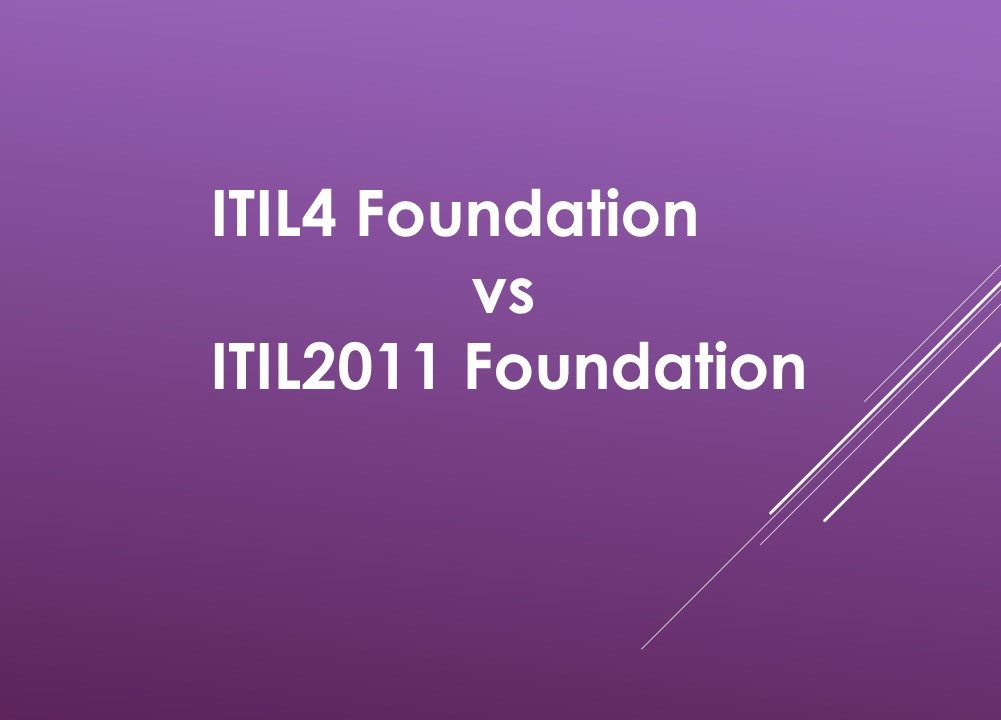 ITIL4 Foundation Training Review